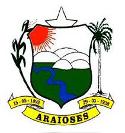 Concurso Público com mais de 150 vagas é suspenso pela Prefeitura de Araioses - MA